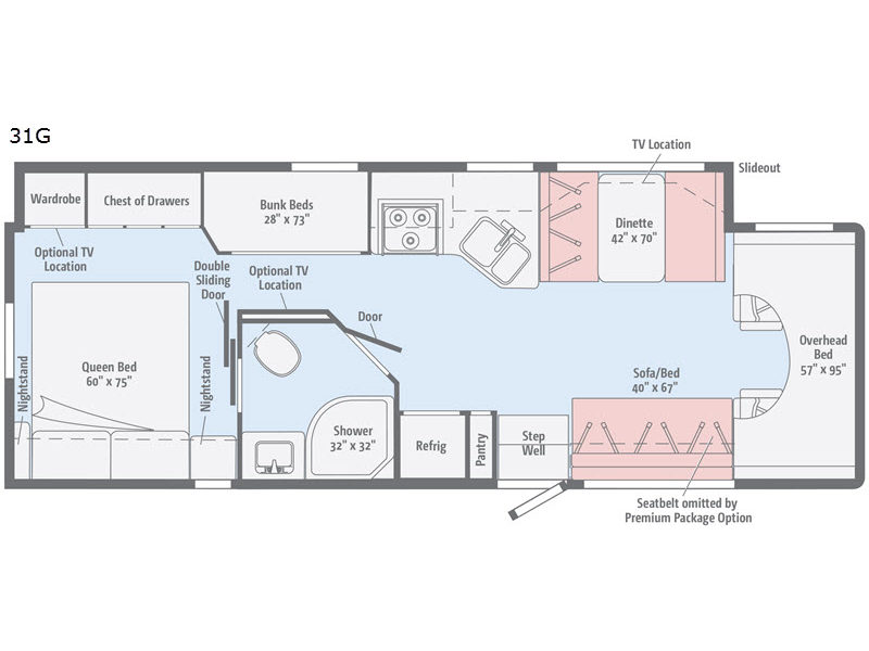 3 Bedroom Caravan Layout