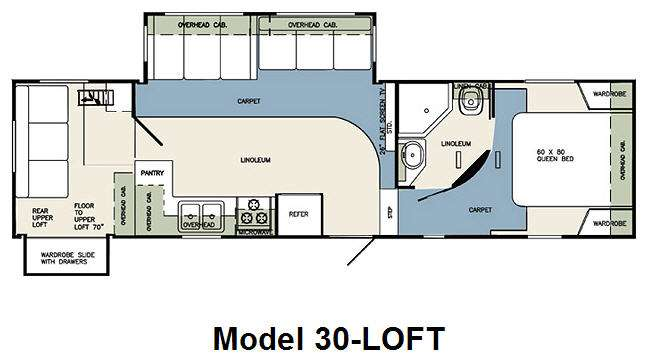 Used 2008 Forest River Rv Wildcat 30 Loft Fifth Wheel At