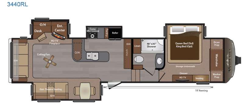 2015 Keystone RV Montana 3440 RL Camping will be fun in this Keystone Montana 3440RL fifth wheel