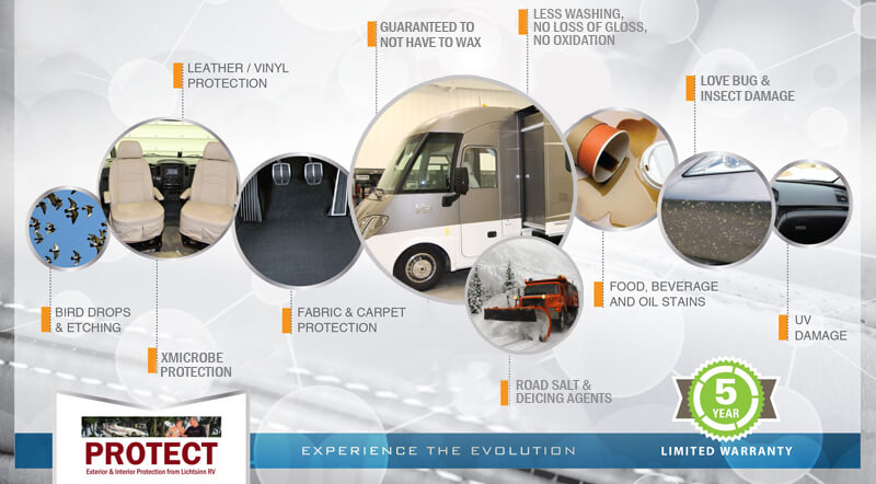 RV Protection