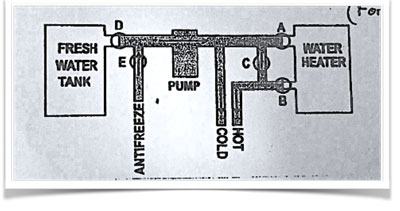 RV Winterize Water System Diagram