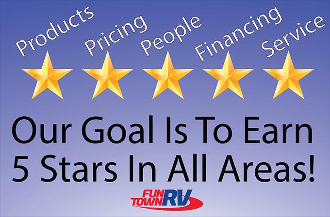 Our Goal is to earn 5 stars in all areas!