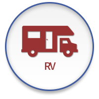 America's Choice Home RV Insurance