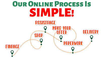 Online Process Is Simple