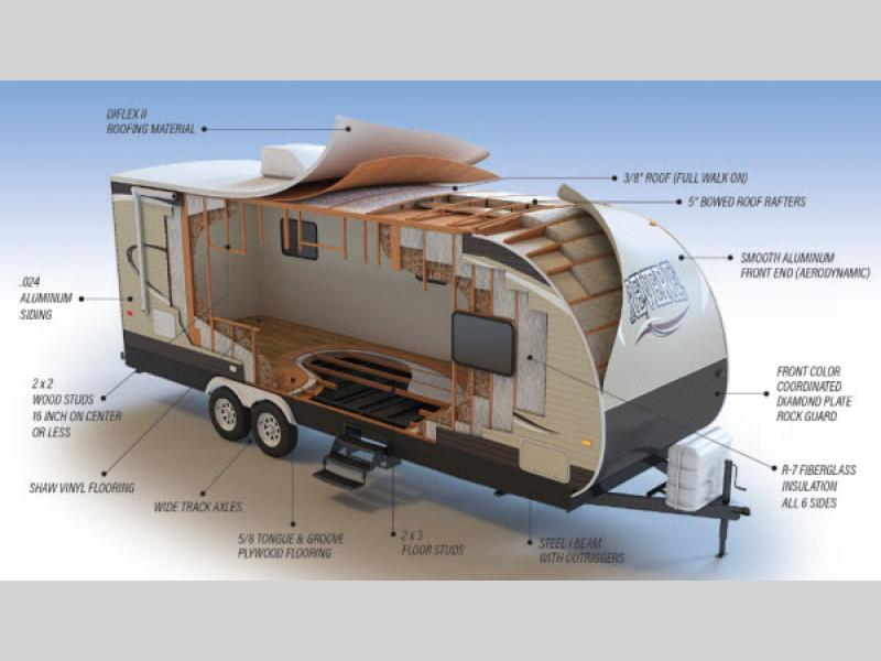 Revere Travel Trailer | RV Sales | 1 Floorplan