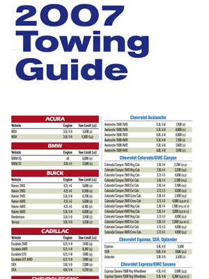 Trailer towing guides rvingplanet tow guides publicscrutiny Image collections