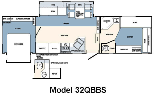 Used 2007 Forest River Rv Wildcat 32qbbs Fifth Wheel At
