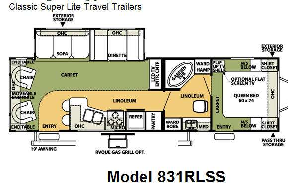 Used 2008 Forest River Rv Flagstaff Classic Super Lite