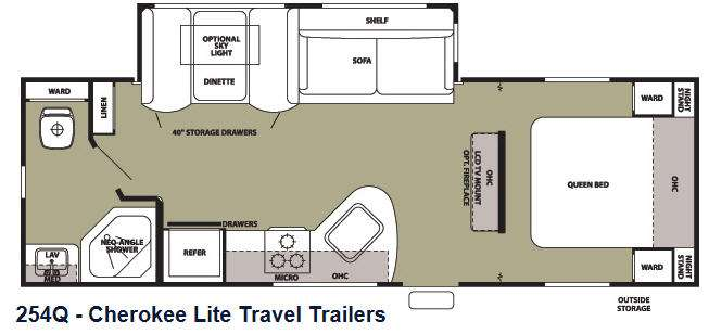Used 2013 Forest River RV Cherokee 254Q Lite Travel