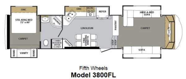 Used 2013 Forest River Rv Cardinal 3800fl Fifth Wheel At