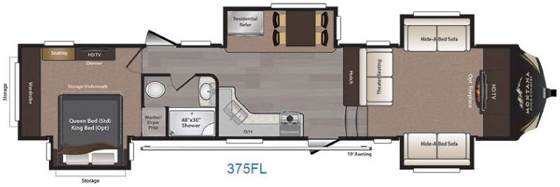 Used Rv For Sale In Ga >> Used 2016 Keystone RV Montana High Country 375FL Fifth Wheel at Dick Gore's RV World ...