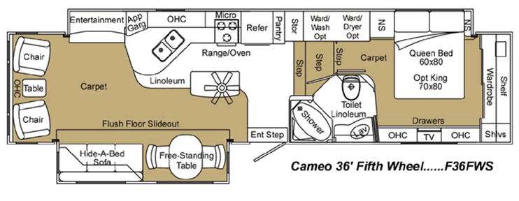 Floorplan - 2009 Carriage Cameo F36FWS