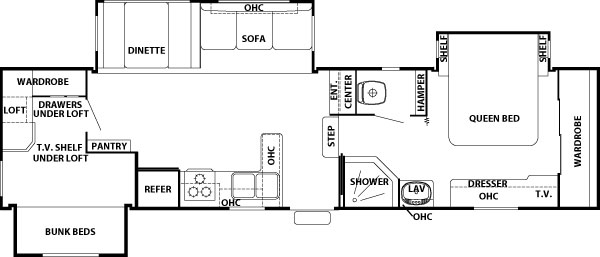 Floorplan - 2006 Forest River RV Cedar Creek Silverback 33 LBHTS