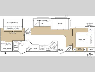 Floorplan - 2006 Keystone RV Sprinter Copper Canyon 3141BHDS