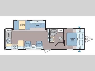 Used Travel Trailers - Rear Kitchen