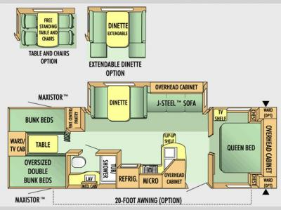 Floorplan - 2008 Jayco Jay Flight G2 31 BHS