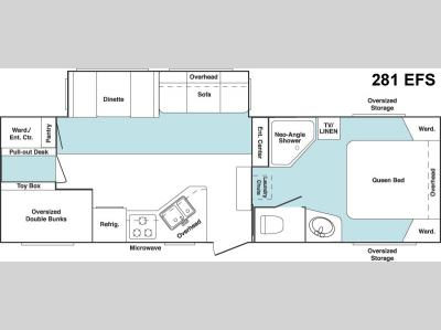 Floorplan - 2006 Keystone RV Cougar 281EFS
