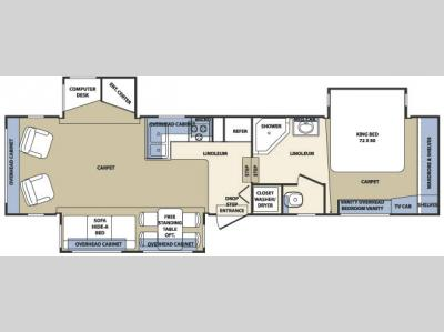 Floorplan - 2007 Forest River RV Cardinal 34TS