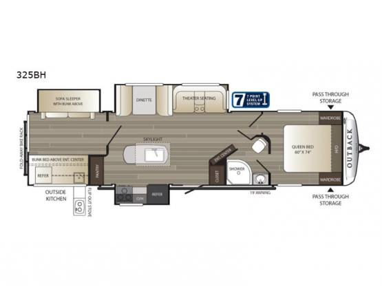 outback 325bh travel trailer