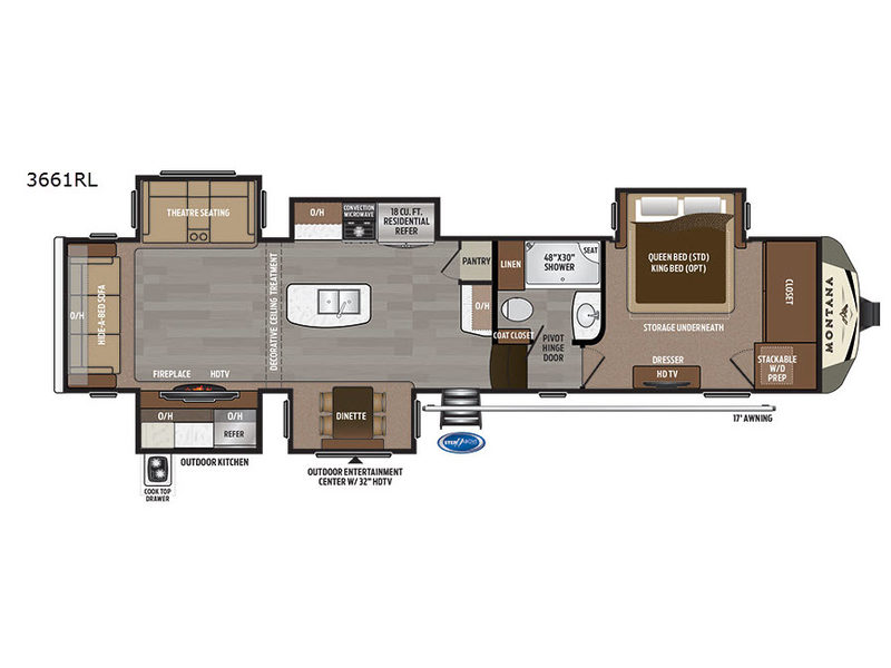 Montana Fifth Wheel RV Sales 21 Floorplans