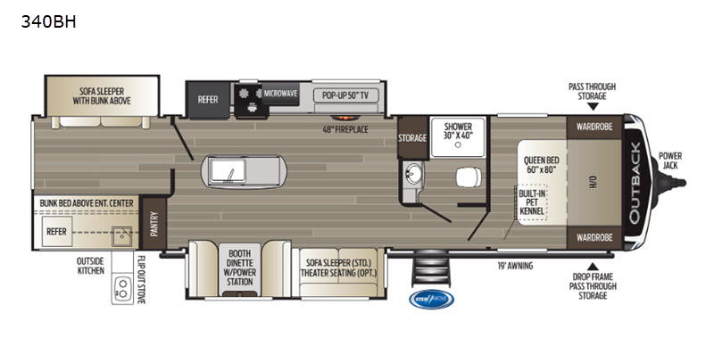Outback Travel Trailer Rv Sales 5 Floorplans