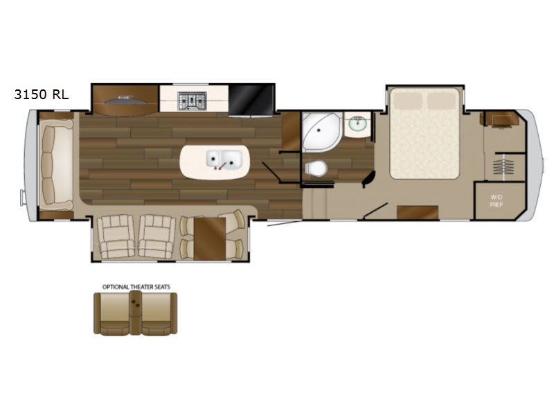 Big Country Fifth Wheel | RV Sales | 11 Floorplans