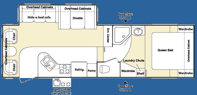 Floorplan - 2008 Keystone RV Outback Sydney Edition 28FRLS