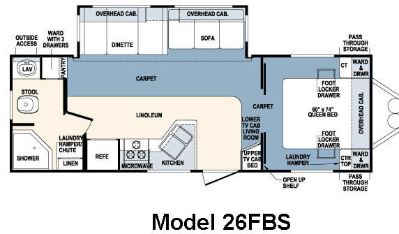 Used 2006 Forest River Rv Wildcat 26fbs Travel Trailer At
