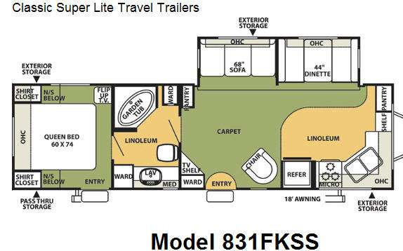 Used 2008 Forest River Rv Flagstaff Classic Super Lite 831fkss