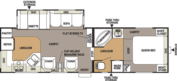 Used 2005 Forest River RV Flagstaff 8528RKSS Fifth Wheel at