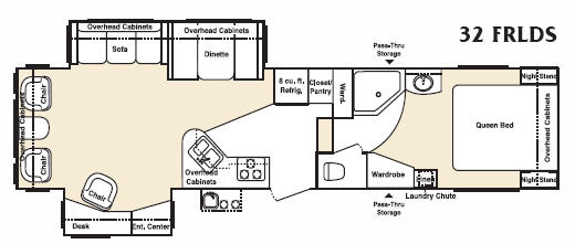 Floorplan - 2006 Keystone RV Outback Sydney 32FRLDS