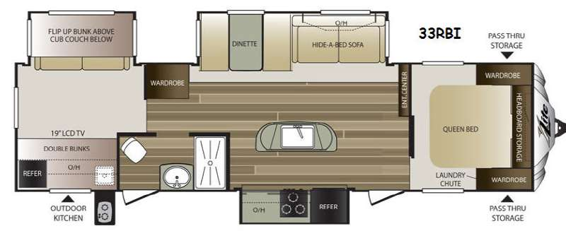 2015 Keystone RV 33rbi