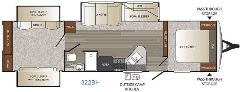 Outback Travel Trailer | RV Sales | 12 Floorplans