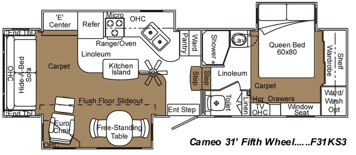 Used 2004 carriage cameo f31ks3 fifth wheel at general rv for Table 6 in north canton ohio
