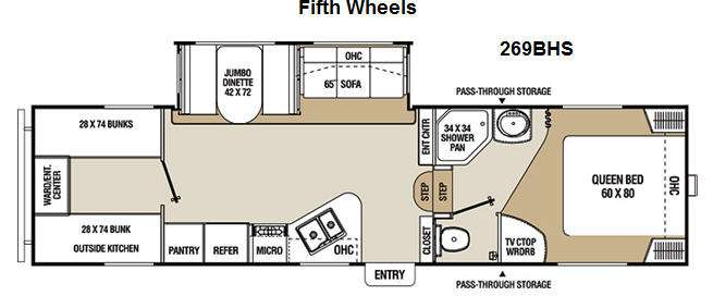 Used 2011 Coachmen Rv Chaparral Lite 269 Bhs Fifth Wheel