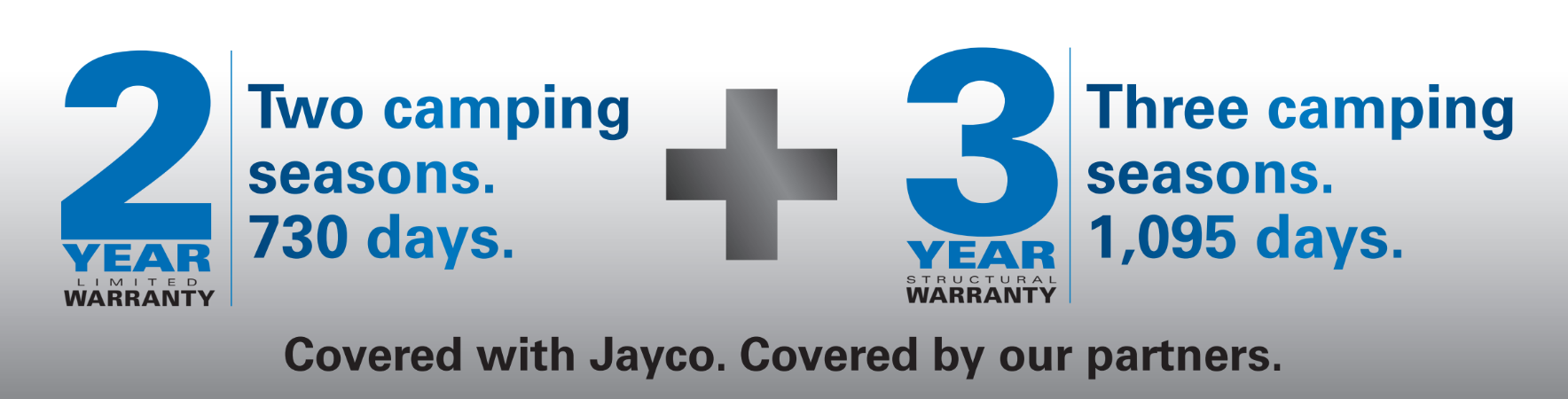 Jayco Covered areas