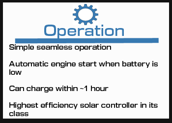 Operation Feature of the Pure3 Energy Management System in the Travato