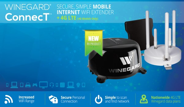 Winegard ConnecT