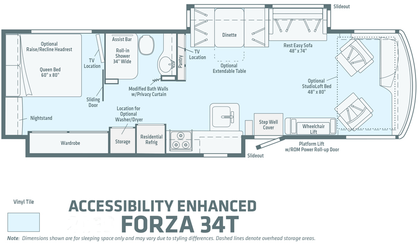 Winnebago Accessibility Enhanced Forza 34T