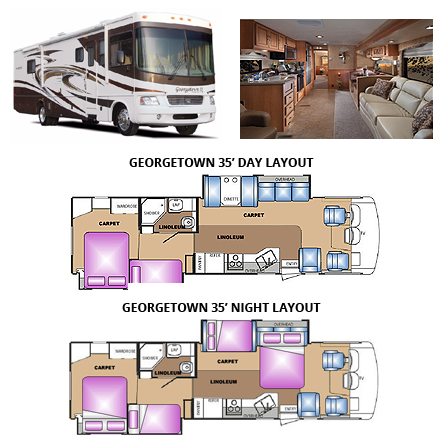 outdoor-travel-rv-unit-for-rent-class-a-with-bunks