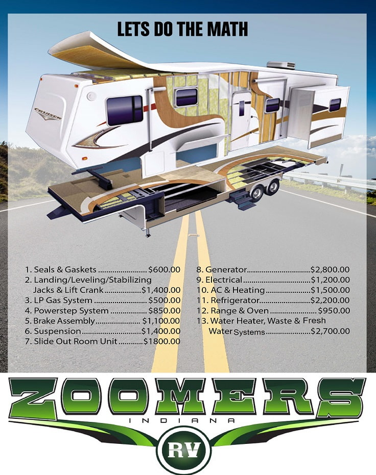 Trailers Warranty for sale in Zoomers RV, Wabash, Indiana